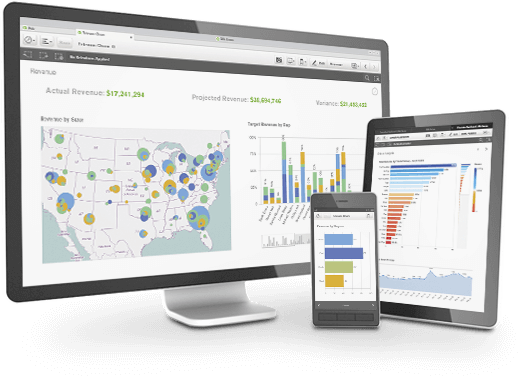 Qlik Cloud