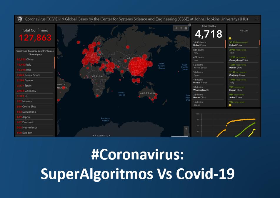 coronavirus y big data